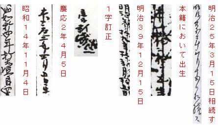 古い戸籍の文字
