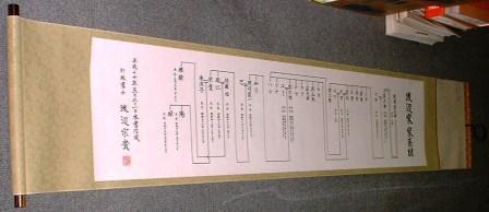 巻物家系図本表装