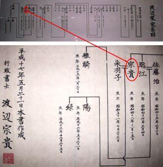家系図作成代行センター渡辺宗貴11